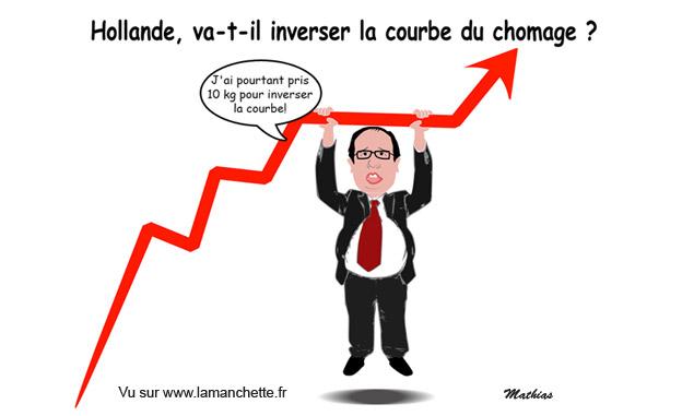 Hollande et la courbe du chômage